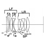 Canon Patent For EF 50mm f/1.4 Lens