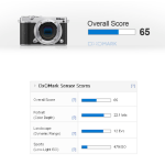 Nikon 1 J5 Sensor Review and Test Results