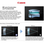 Canon Develops Blue Spectrum Refractive Lens Element