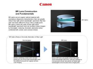 canon-ef-35mm-f1-4l-ii-usm-02