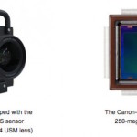 Canon Develops 250MP APS-H CMOS Sensor
