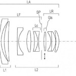 Canon Patent for EF 35mm f/2 IS II USM Prime Lens