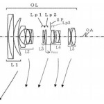 Canon Patent for EF-S 15-53mm F/2.8-4 Lens
