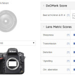 Sigma 24mm f/1.4 DG Art Becomes the Best 24mm Lens for Nikon Cameras