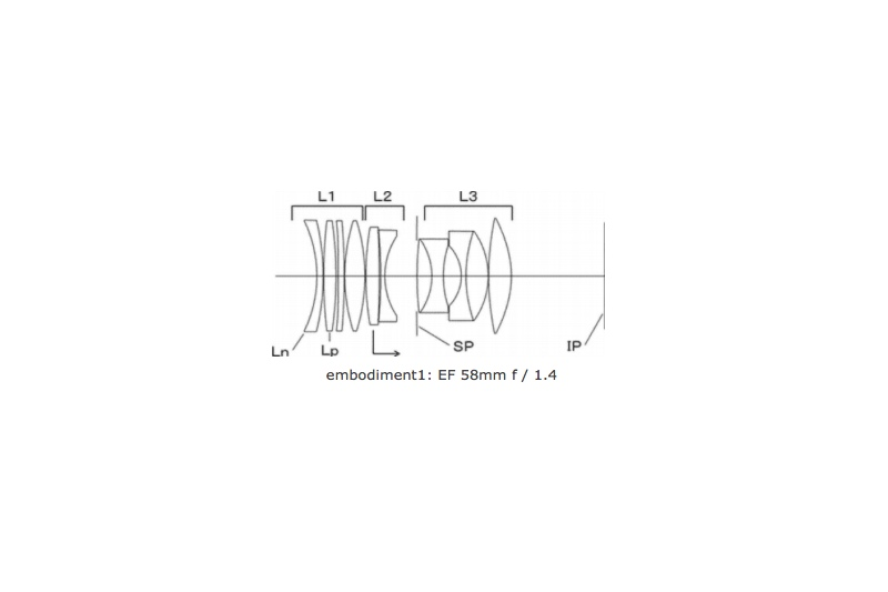 canon-patent-for-ef-58mm-f1-4-lens