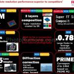 Pentax Full Frame DSLR Camera Specs Leaked