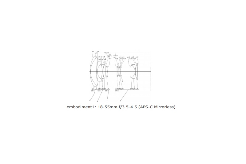 nikon-lens-patent-for-aps-c-mirrorless-cameras