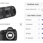 Sigma 24-35mm f/2 DG HSM Art Lens Test Results