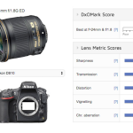 "Nikon AF-S NIKKOR 24mm f/1.8G ED Lens Gets DxOMarked: ""Superb"""