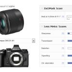 Panasonic Lumix G 25mm f/1.7 ASPH Lens Test Results