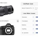 Sigma 20mm f/1.4 DG HSM Art Lens Test Results