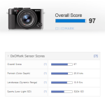 Sony RX1R II Test Results : New Compact Camera King
