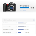 Leica SL Gets DxOMarked : Best Performing Leica to Date