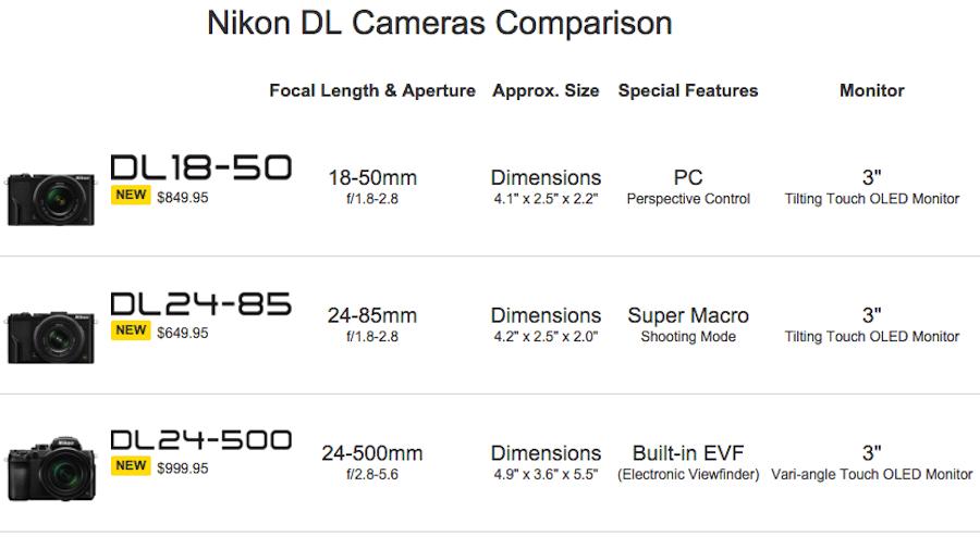 Nikon-DL-cameras-base-comparison-chart