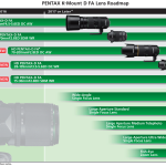 Pentax K-Mount D FA Lens Roadmap at CP+ 2016