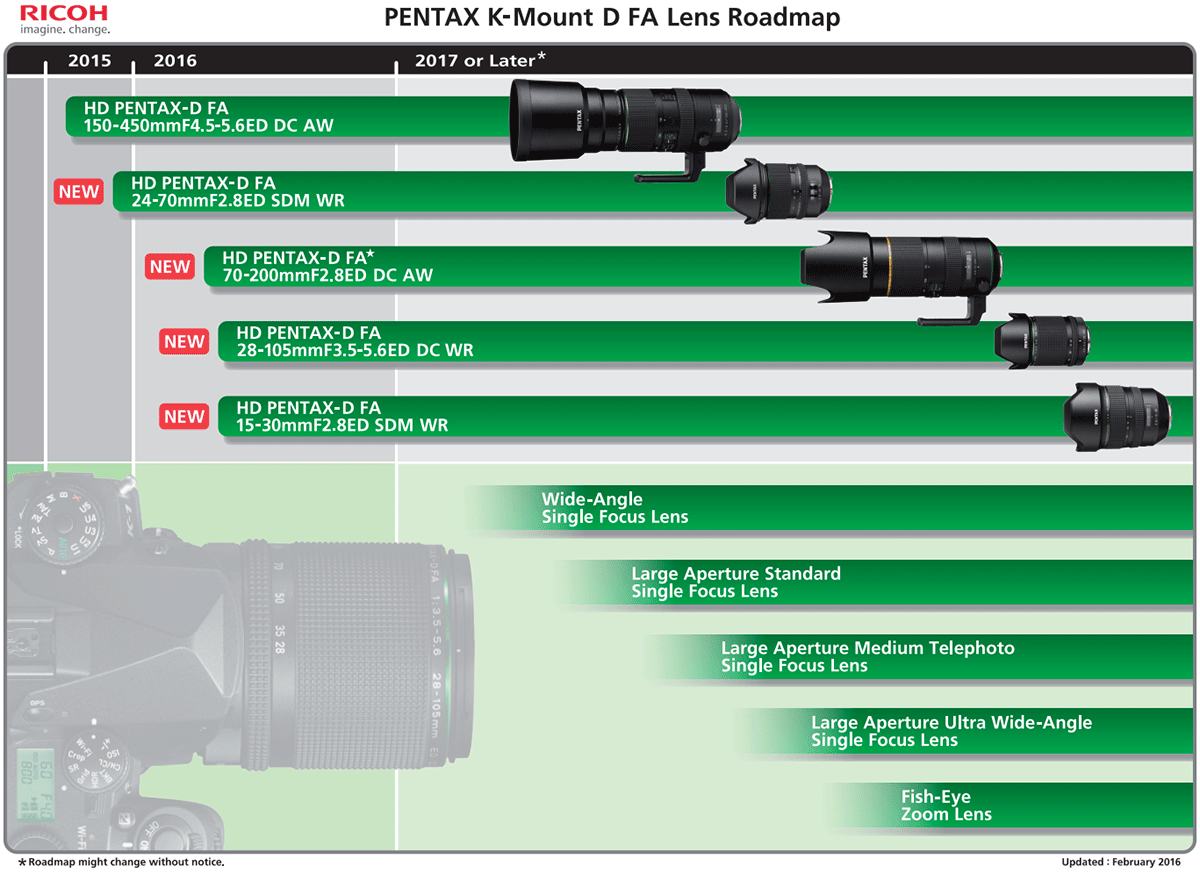 Pentax-K-mount-D-FA-lens-roadmap-2016