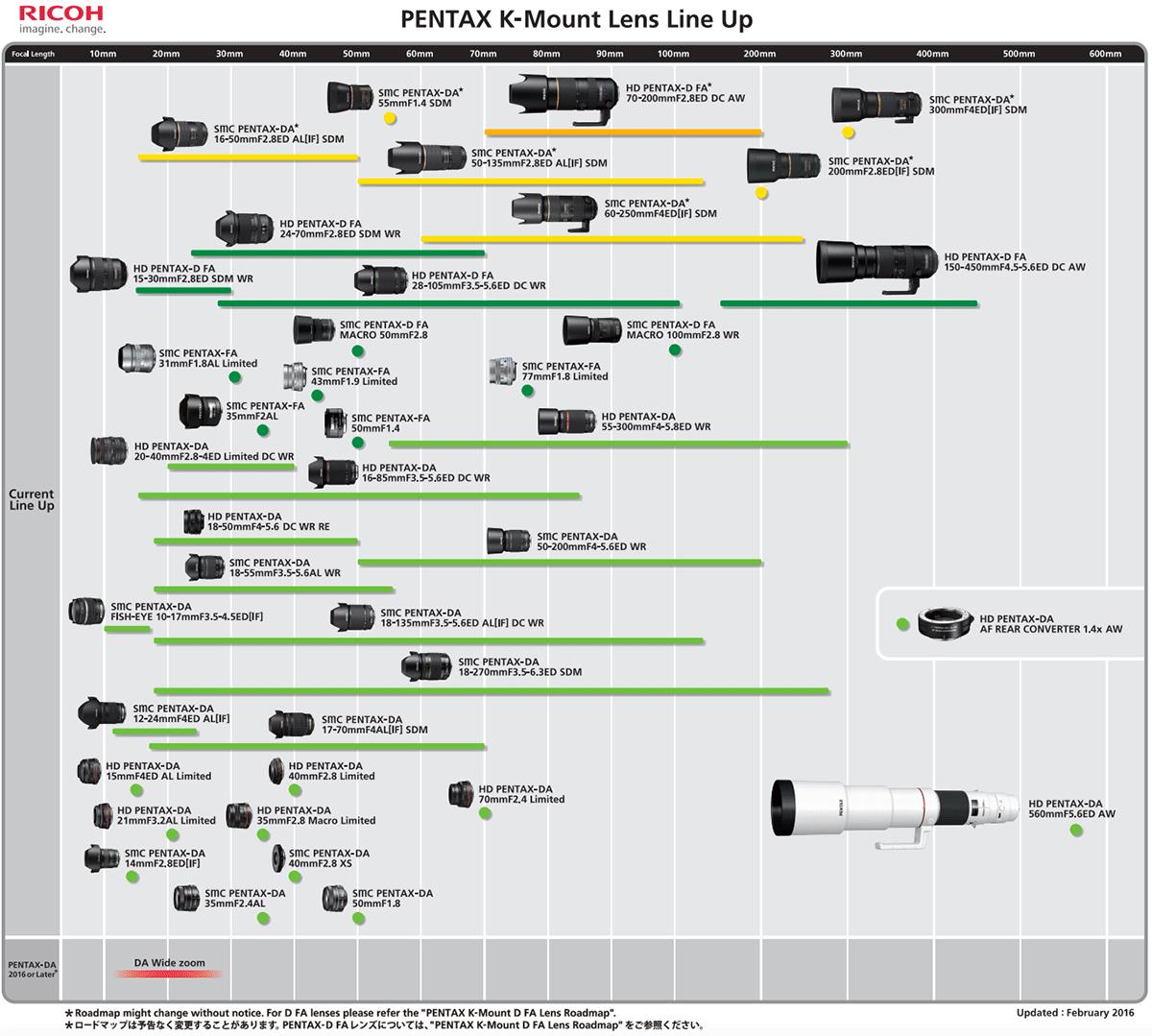 Pentax-K-mount-lens-roadmap-2016