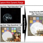 Panasonic Develops Organic Sensor with Global Shutter