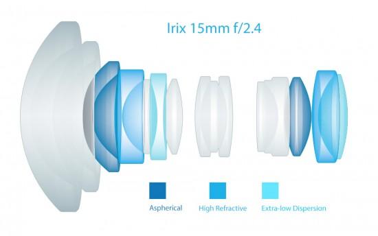 Irix-15mm-f2.4-full-frame-lens-design