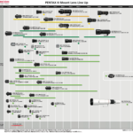 Ricoh Updates Pentax K-mount Lens Roadmap for June 2016