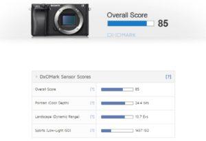 Sony-A6300-sensor-score