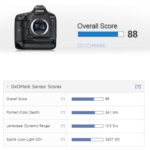 Canon EOS-1D X Mark II Sensor Review and Test Results