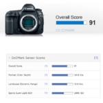 Canon EOS 5D Mark IV Test Results : Best Canon Sensor Ever!