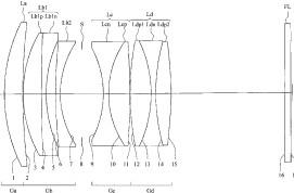 Nikon-58mm-F1.4-lens-patent