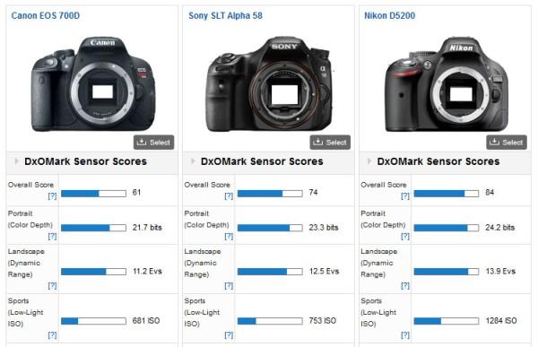 canon-eos-700d-d5200-slt-58-comparison