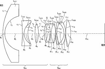 Tamron-10mm-f1.8-fisheye-lens-patent