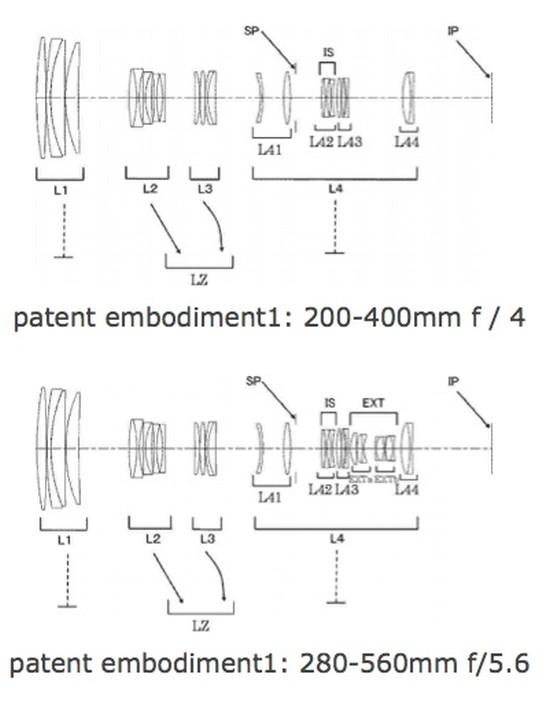 canon-200-400-lens-patent
