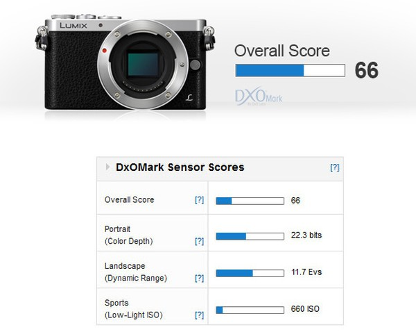 panasonic-gm1-review-test-results