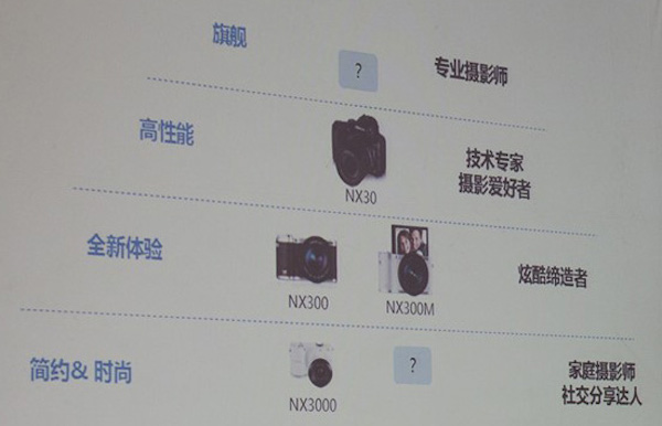 Samsung-high-end-NX-camera-rumors