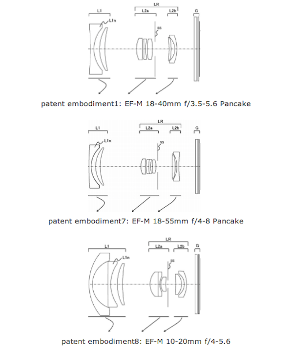 canon-pancake-ef-m-lens-patents