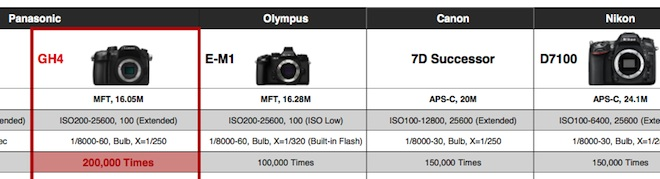 canon-7d-mark-ii-rumored-specs