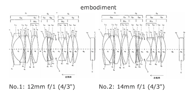 olympus-12-14-f1-lens-patent