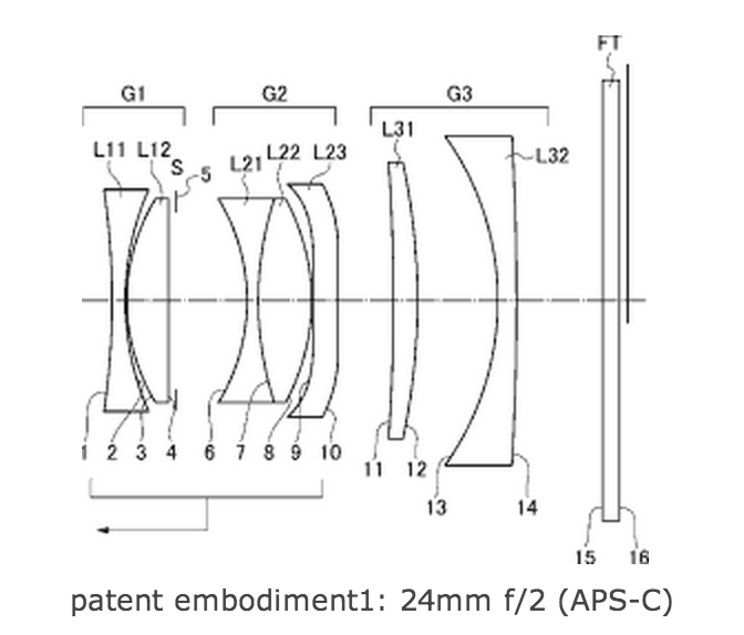 ricoh-24mm-f2-mirrorless-lens-patent
