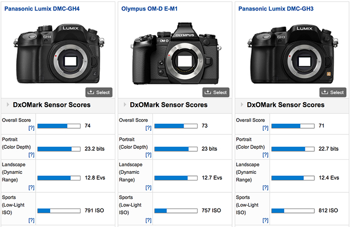 panasonic-gh4-review-test-results-comparison