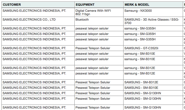 samsung-nx3000-camera-registered