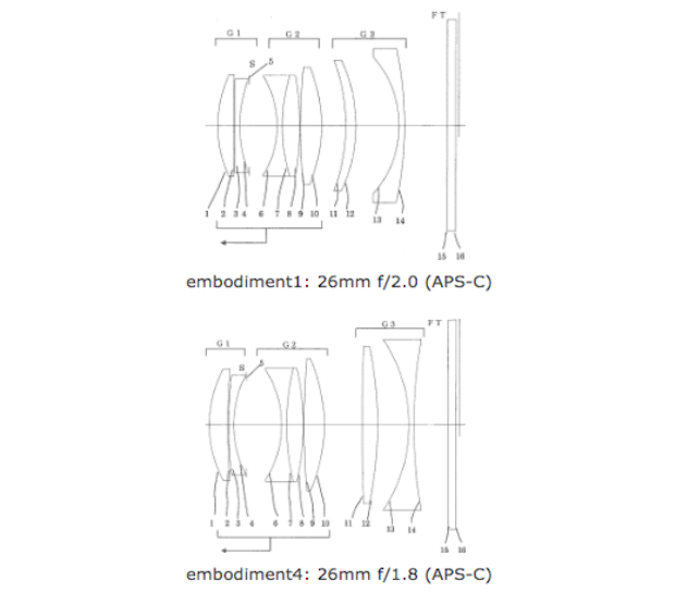 ricoh-26mm-f1-8-and-f2-patents