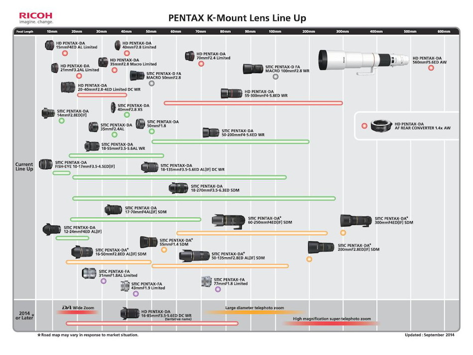 Ricoh-Pentax-K-mount-lens-roadmap