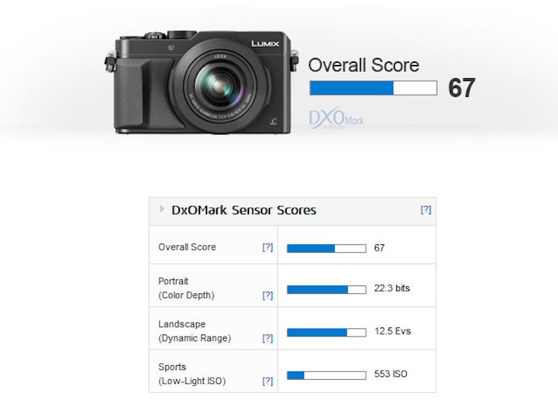 panasonic-lx100-sensor-review-dxomark-score