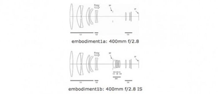 canon-patent-for-external-image-stabilisation-unit