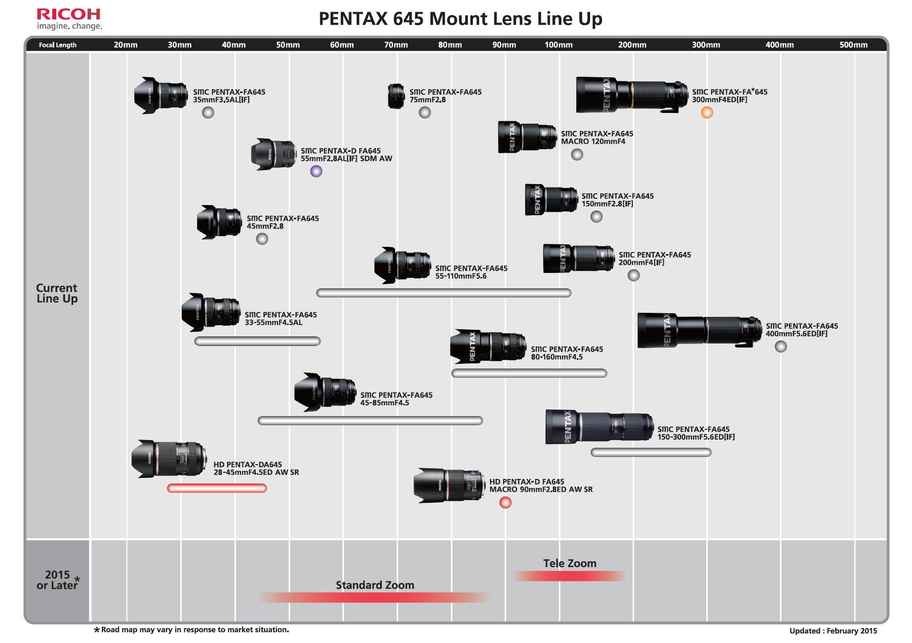 pentax-645-mount-roadmap
