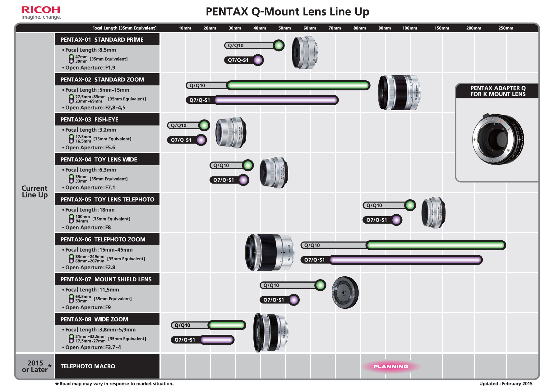 pentax-q-mount-lens-roadmap