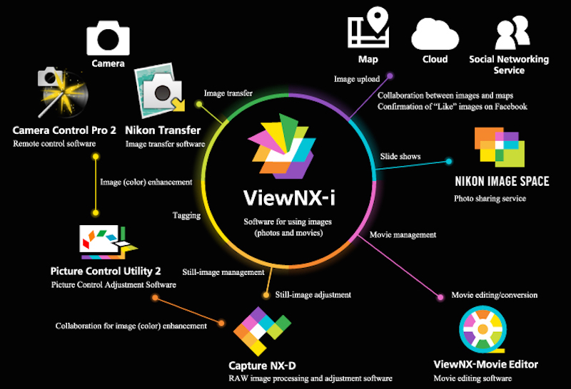 nikon-viewnx-i-download