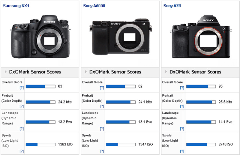 Samsung-NX1-mirrorless-camera-comparison