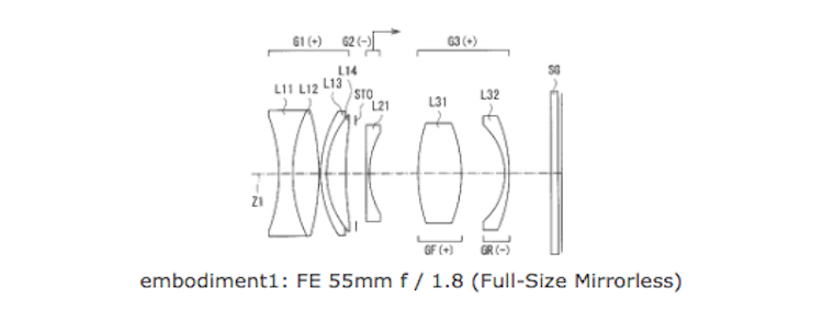 sony-fe-50mm-f1-8-lens-patent