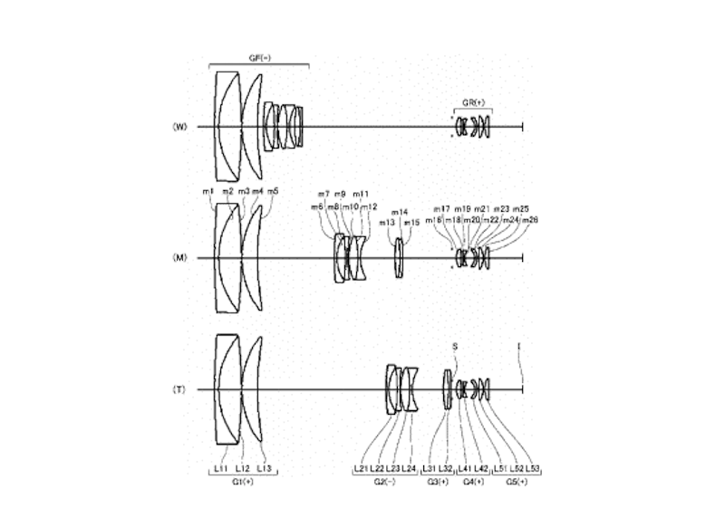 nikon-patent-for-10-65mm-f1-9-lens-for-compact-cameras