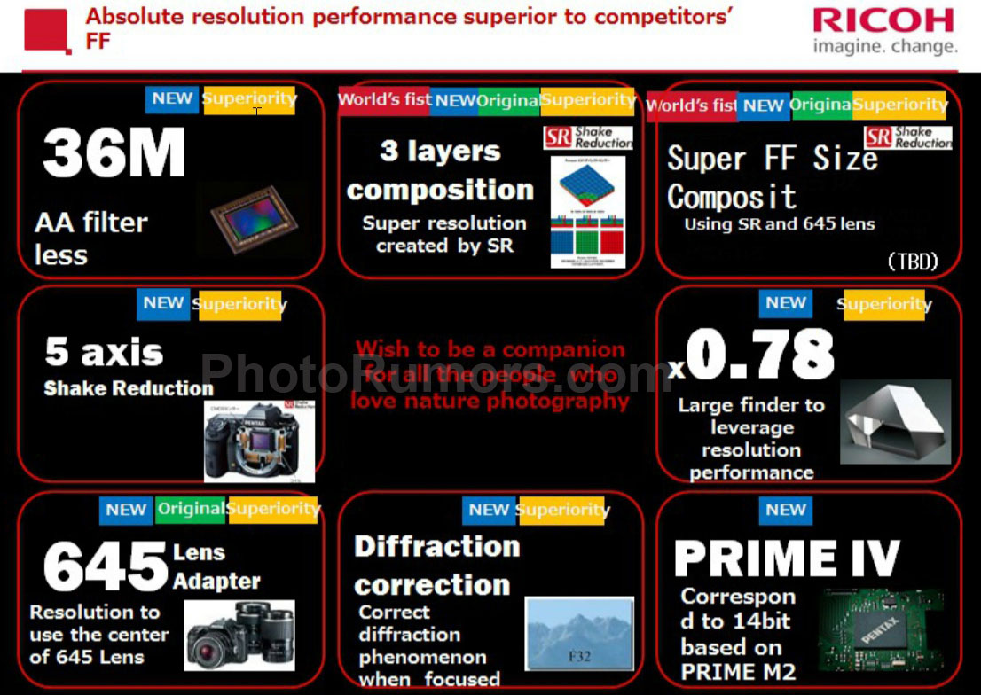 pentax-full-frame-dslr-camera-specs-leaked